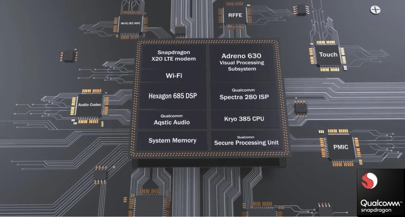 Qualcomm Snapdragon 845 vs Snapdragon 835 Processors