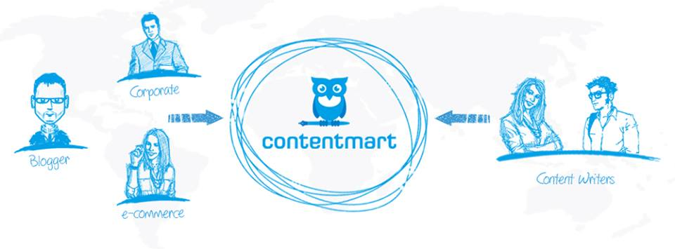 Contentmart is shutting down on August 22: What writers and clients need to know