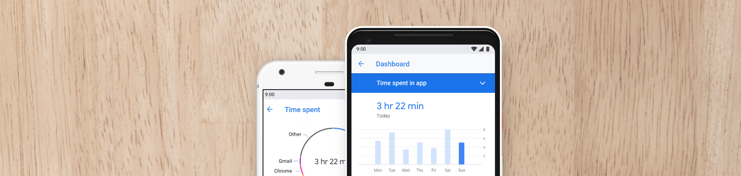 Android 9 Pie Launched: 9 Key Features you must know, Digital Wellbeing and more