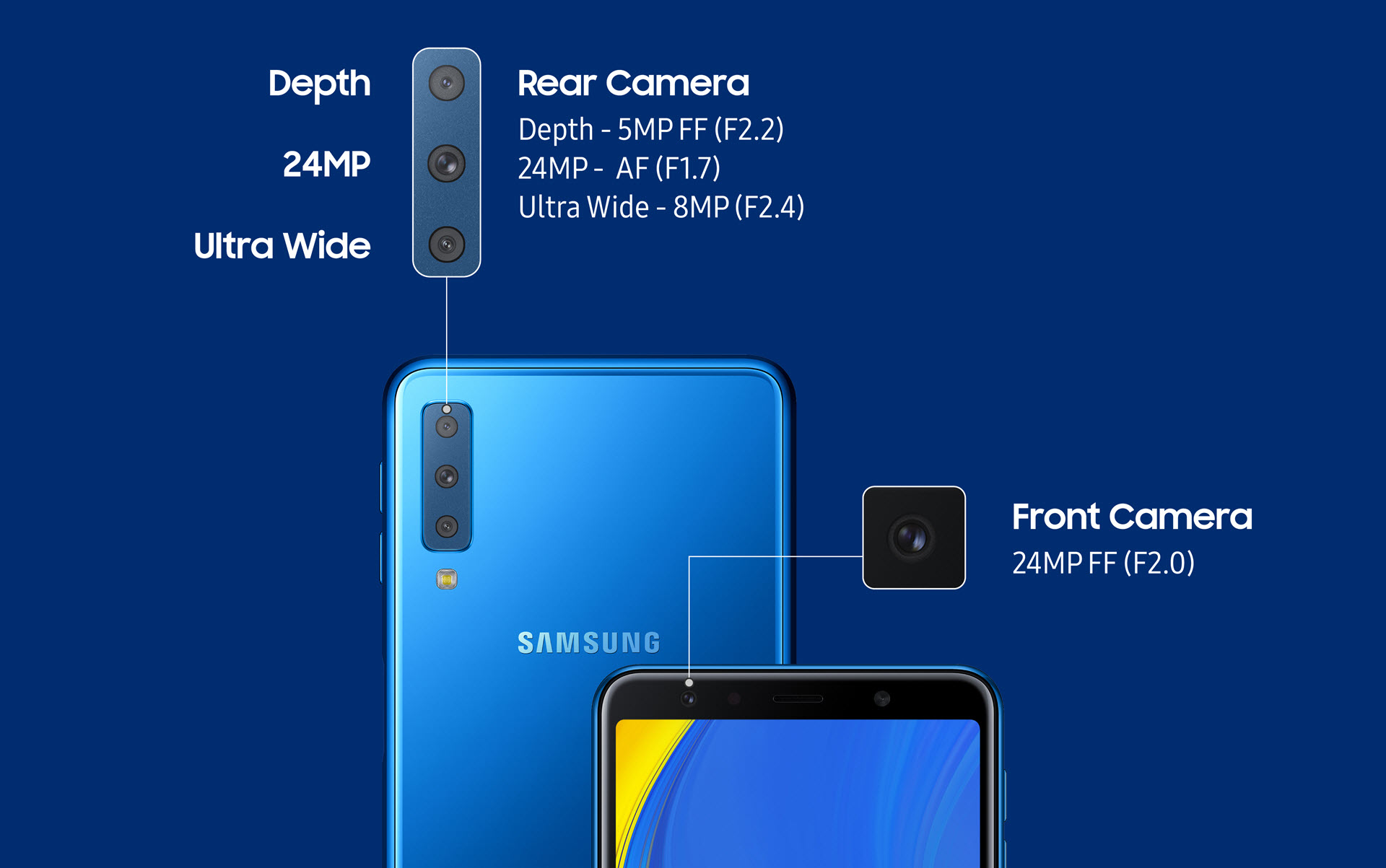 Samsung Galaxy A7 with triple lens camera announced: features and specs
