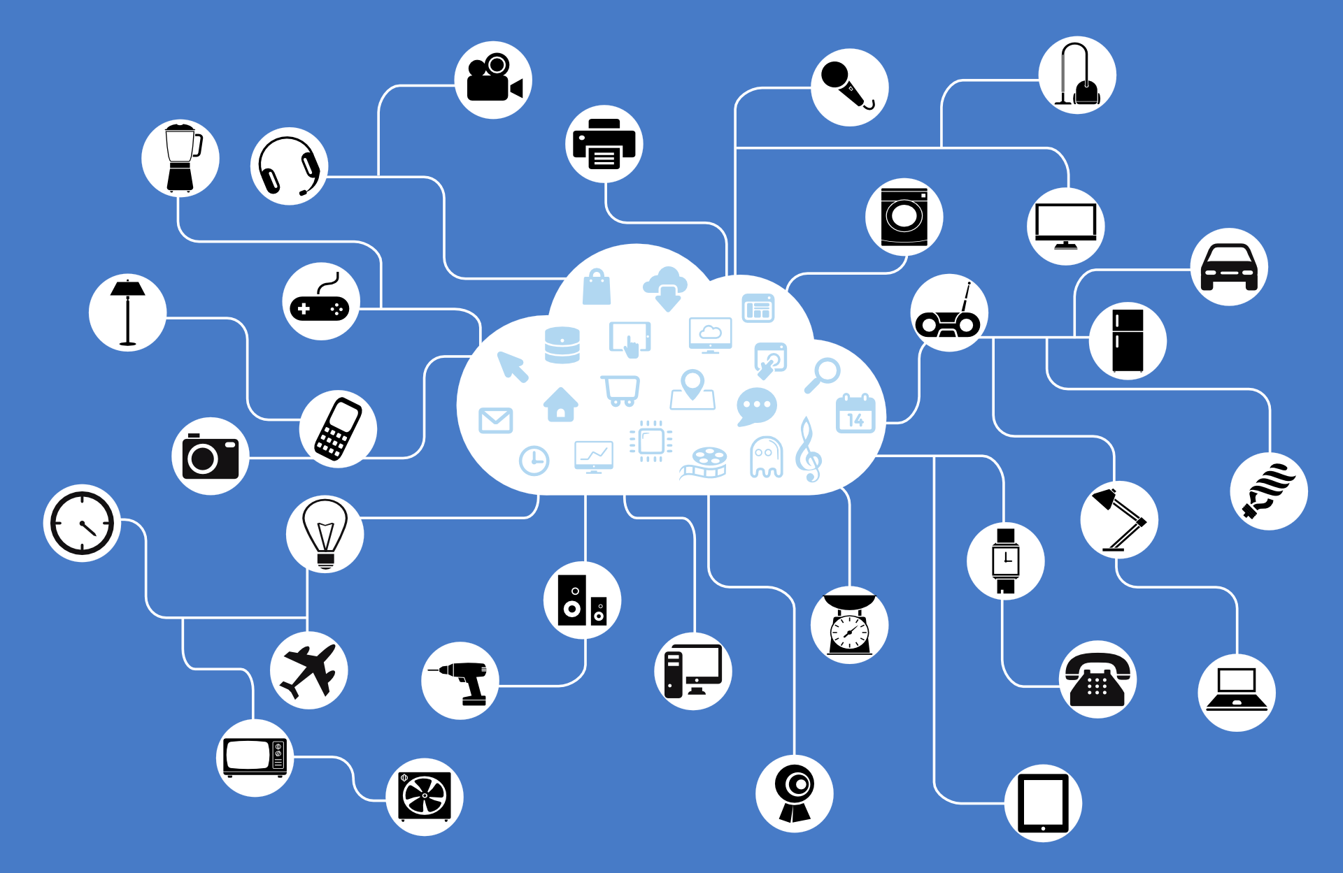 9 IoT Security Solutions to safeguard your IoT network