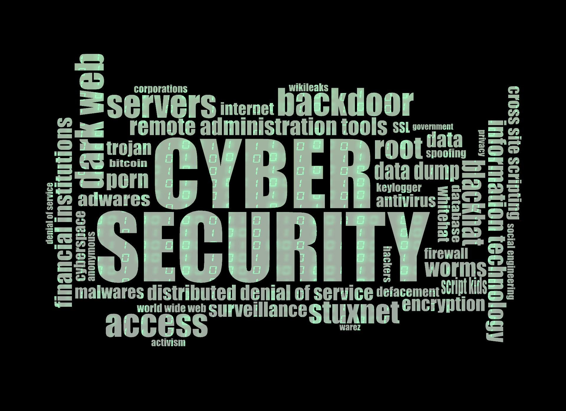 Why is Cyber Security important? 5 tips to protect yourself