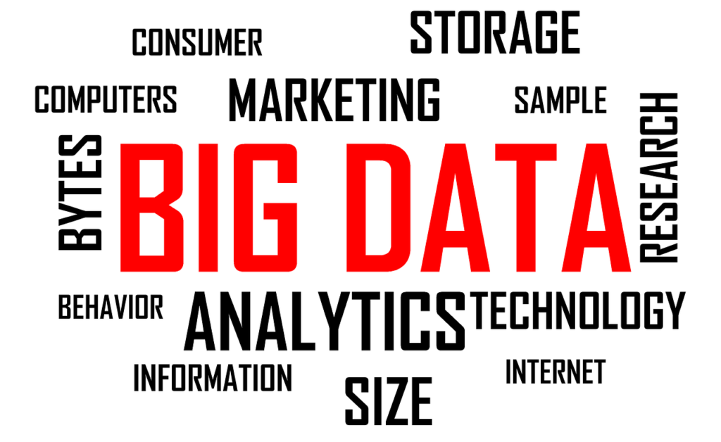 What is Big Data? Everything you need to know