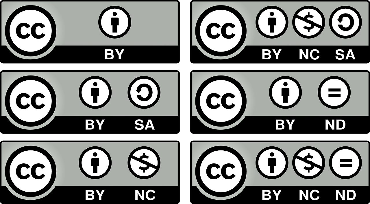 What is the creative commons license? Types and how to find CC content