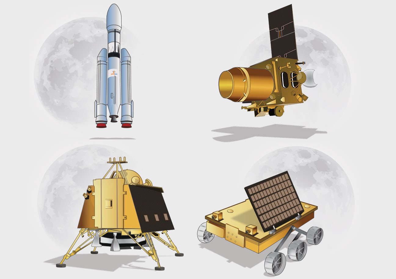 7 future ISRO missions to watch out for: Indian Space Station and more