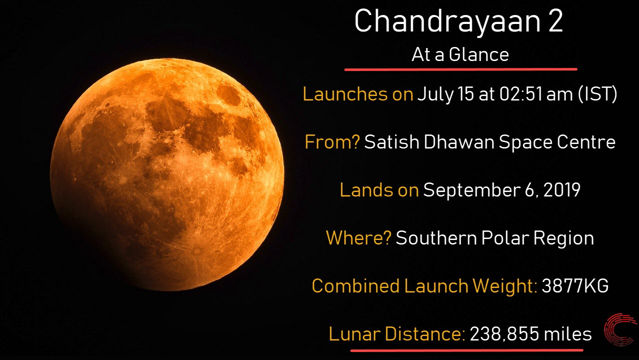 Chandrayaan 2 set to launch on July 15: 5 talking points