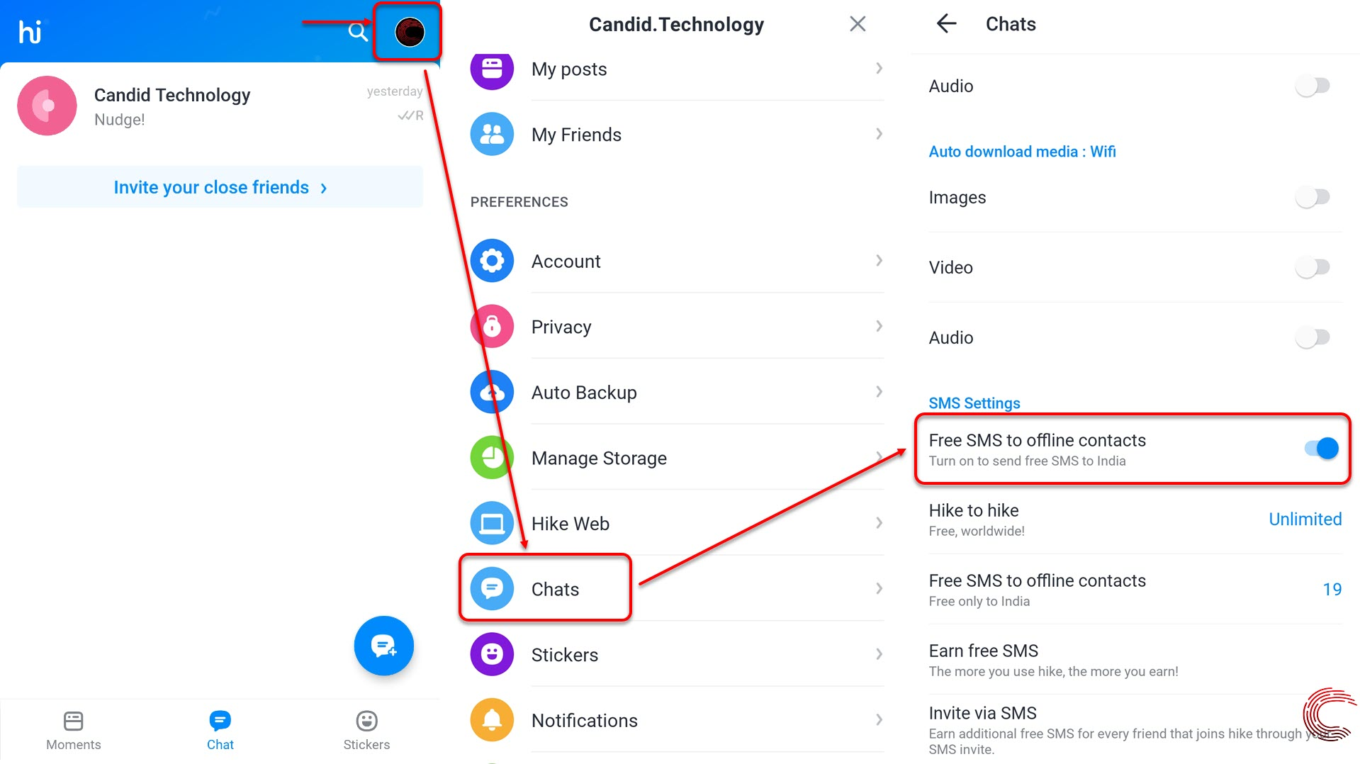 How to send free SMS in Hike? | Candid.Technology