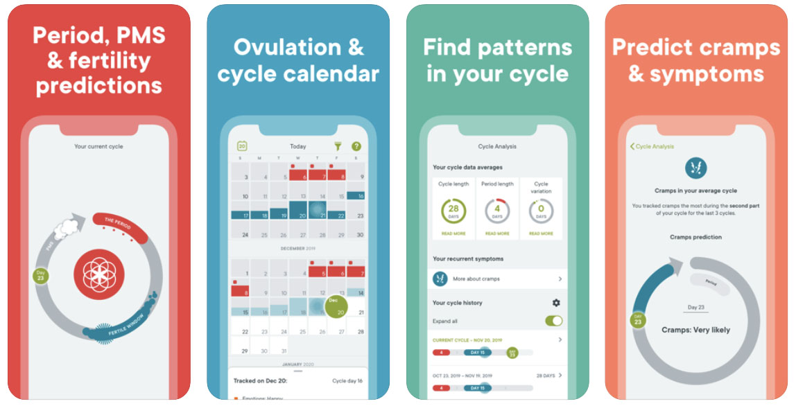 Top 7 period-tracker apps for Android and iOS | Candid.Technology