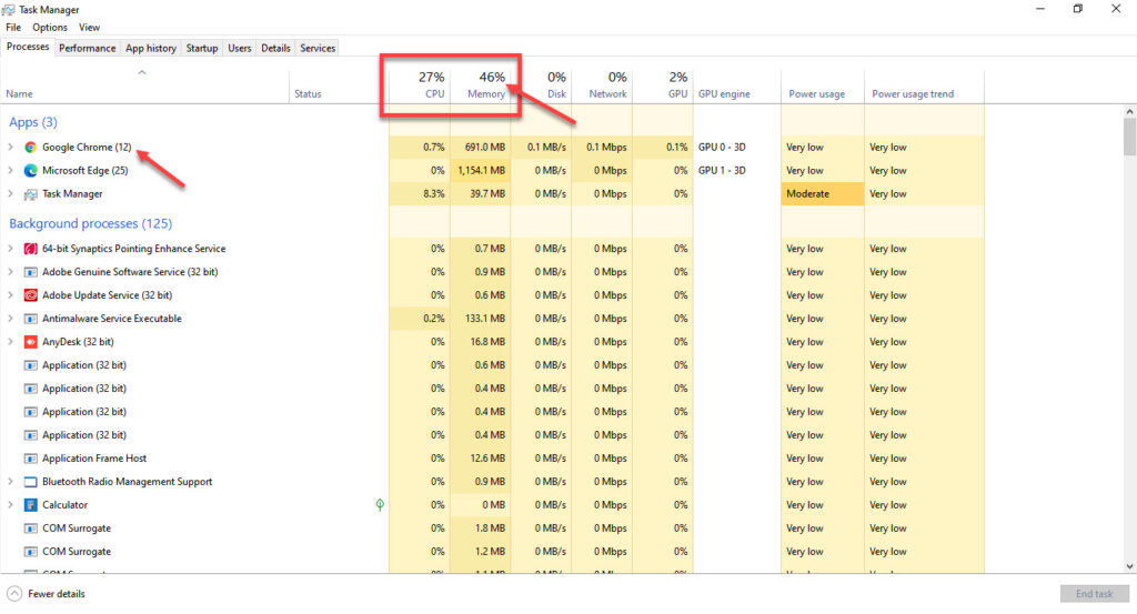How to fix Chrome using too much CPU?   Candid.Technology