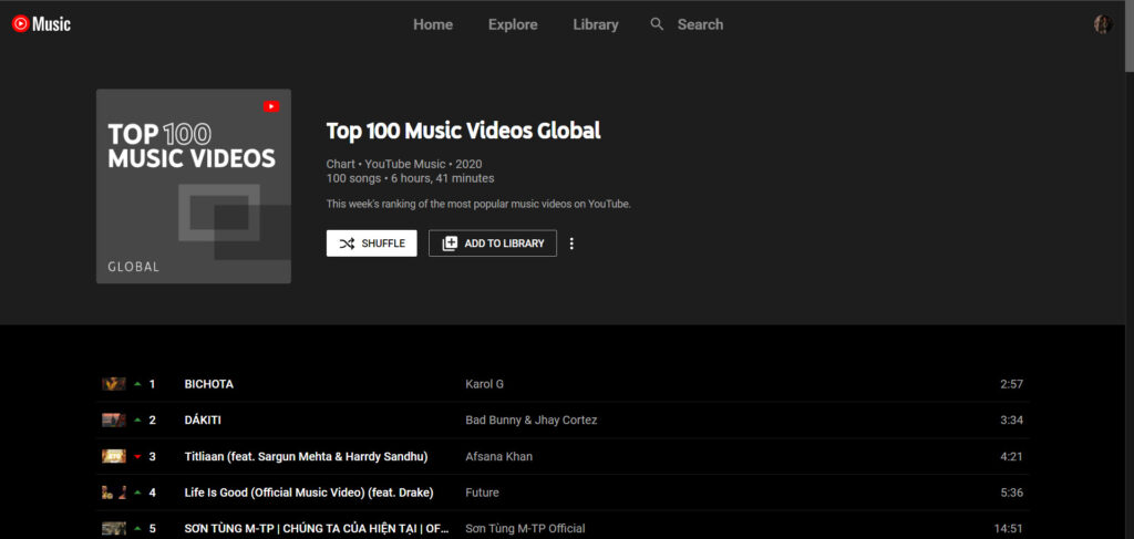 Top 10 most viewed playlists on YouTube Music