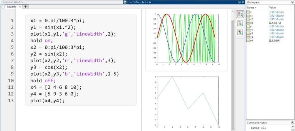 Two types of graphs in MATLAB with multiple lines