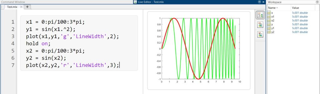 How to plot multiple lines in Matlab? | Candid.Technology