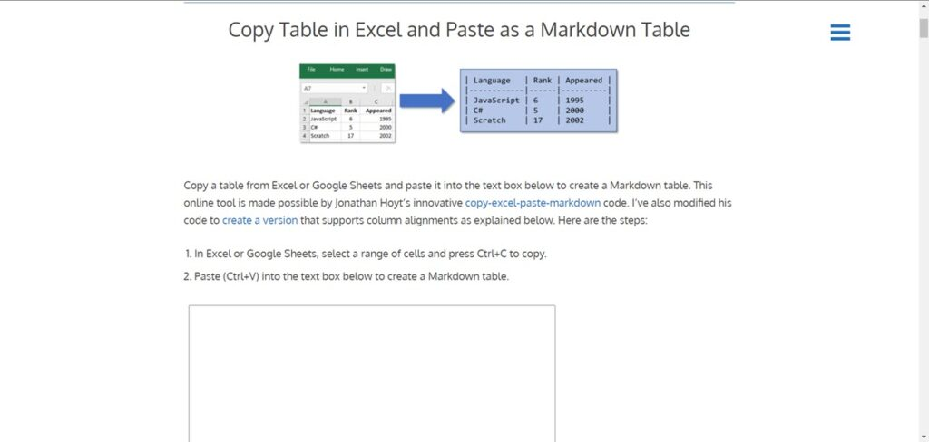 How to make a table in Markdown? | Candid.Technology