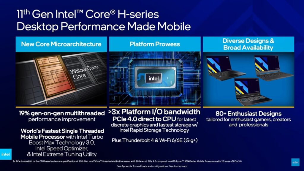 What to expect from Intel 11th Gen H series processors?